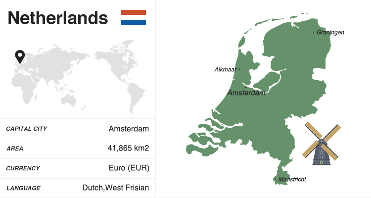 Netherlands Illustration