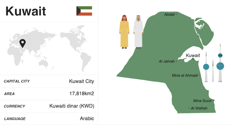 Kuwait Illustration